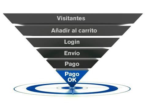 diseño web almeria tiendas online