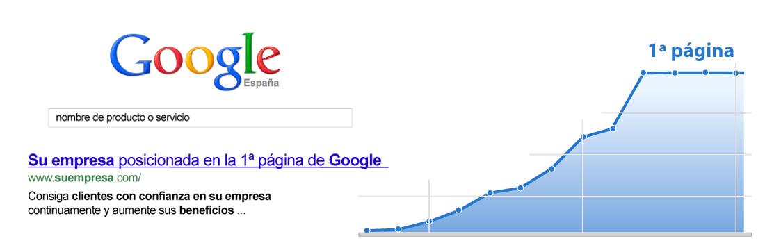 posicionamiento web almeria en la primera página de resultados de Google